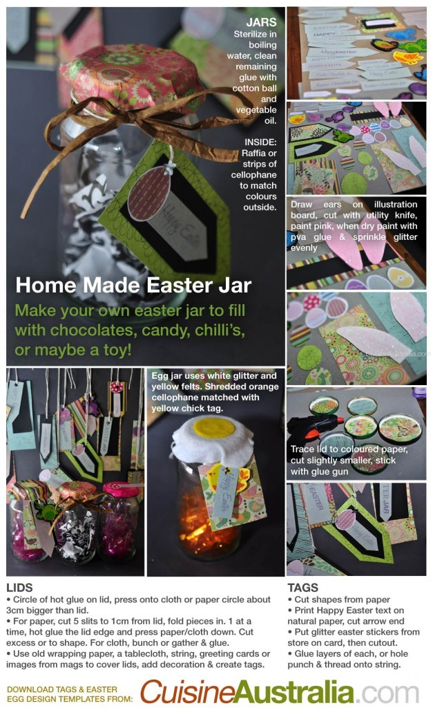 How to make an Easter Jar